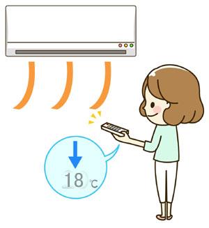 エアコンの温度を18度以下に下げる女性のイラスト